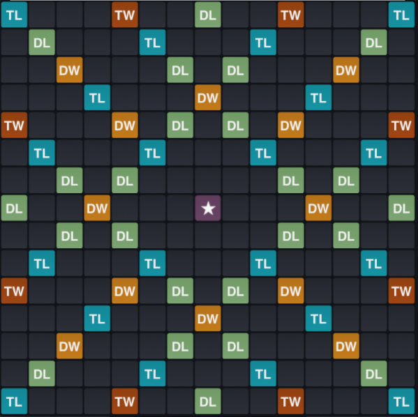 Wordfeud speelbord